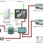Electrical distribution block diagram